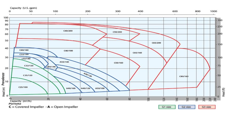 KGK | ARGAL Graph-1